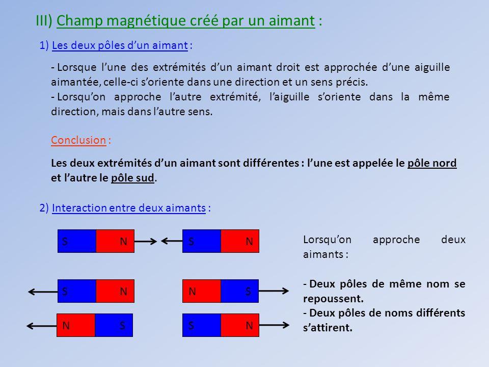 III) Champ magnétique créé par un aimant :