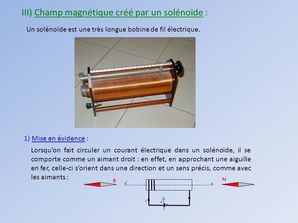 III) Champ magnétique créé par un solénoïde :