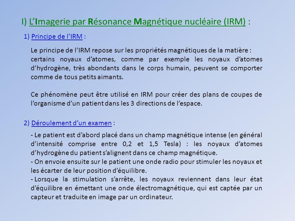 I) L'Imagerie par Résonance Magnétique nucléaire (IRM) :