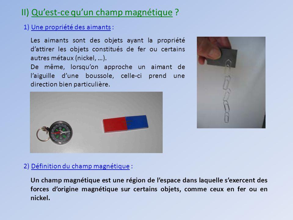 II) Qu'est-ce qu'un champ magnétique