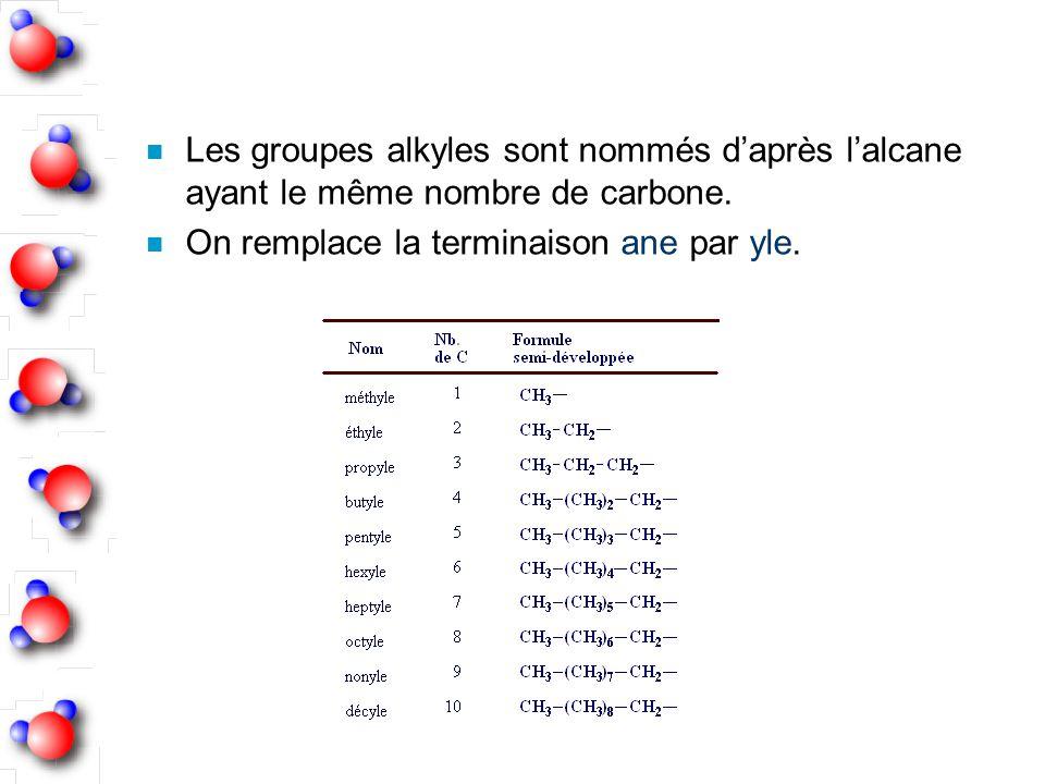 Les groupes alkyles sont nommés d'après l'alcane ayant le même nombre de carbone.