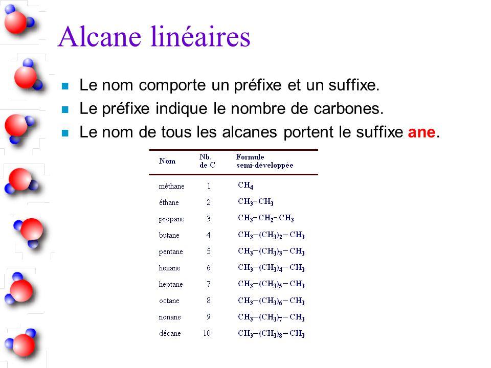 Alcane linéaires Le nom comporte un préfixe et un suffixe.