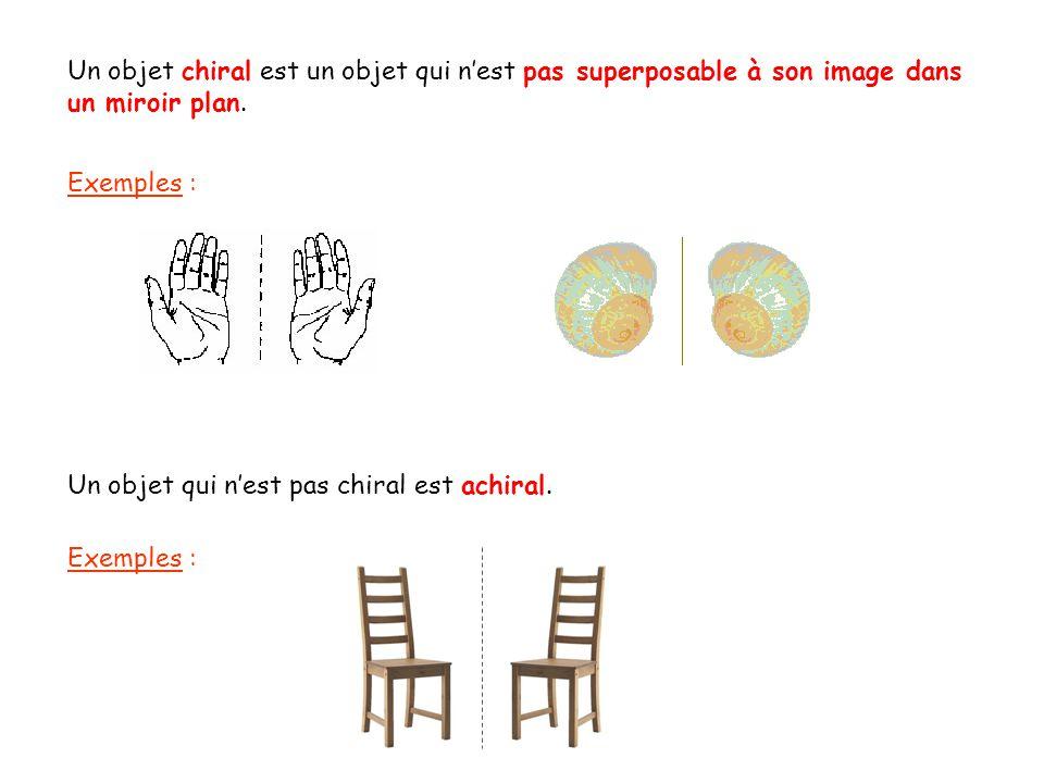 Un objet chiral est un objet qui n'est pas superposable à son image dans un miroir plan.