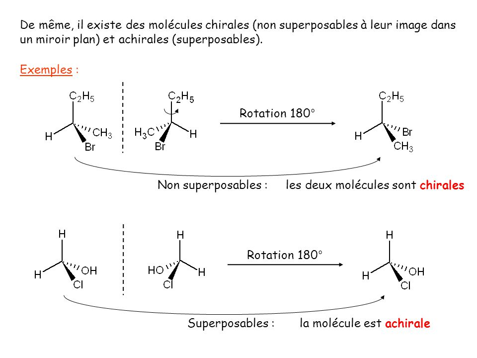 De même, il existe des molécules chirales (non superposables à leur image dans un miroir plan) et achirales (superposables).