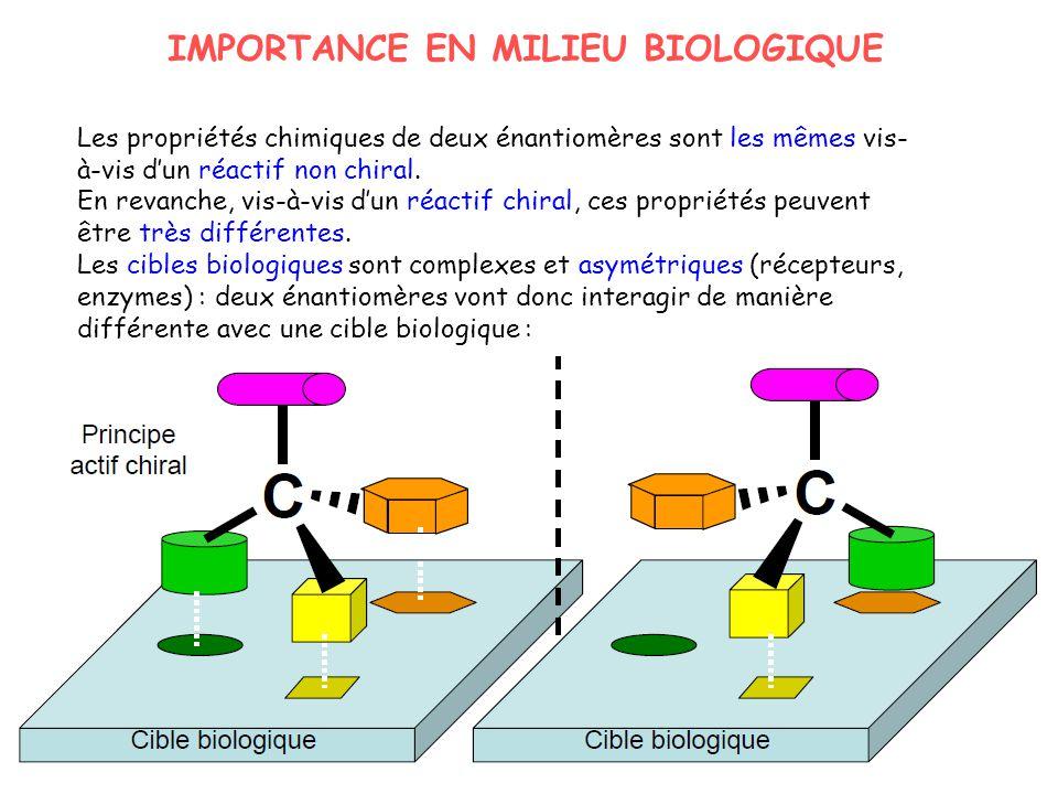 IMPORTANCE EN MILIEU BIOLOGIQUE