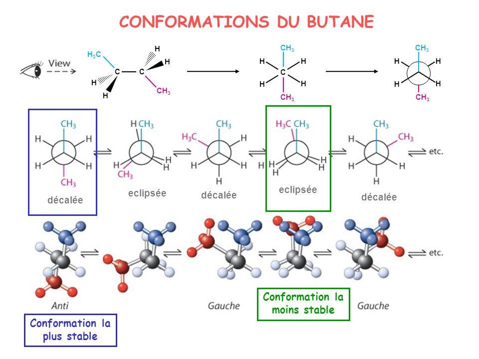 CONFORMATIONS DU BUTANE