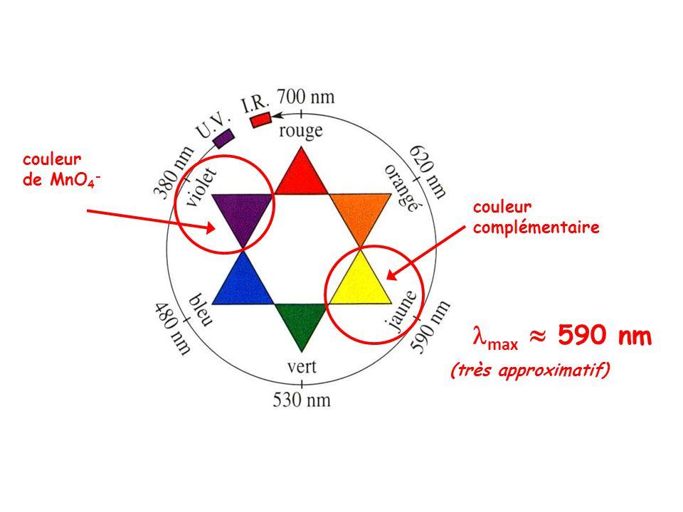 lmax  590 nm couleur de MnO4- couleur complémentaire