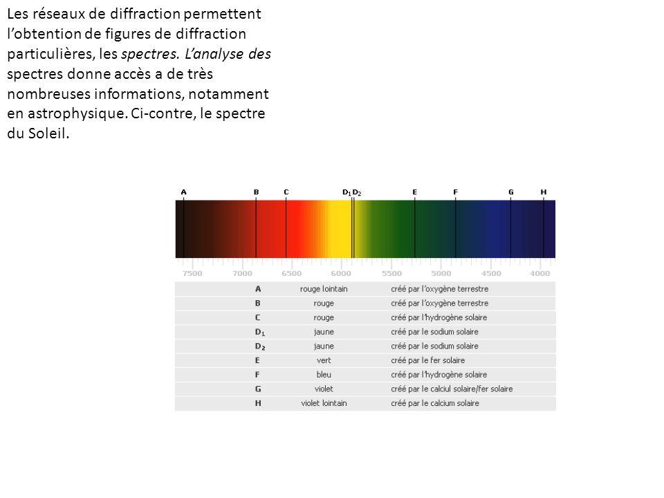 Les réseaux de diffraction permettent