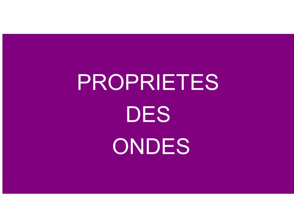 PROPRIETES DES ONDES