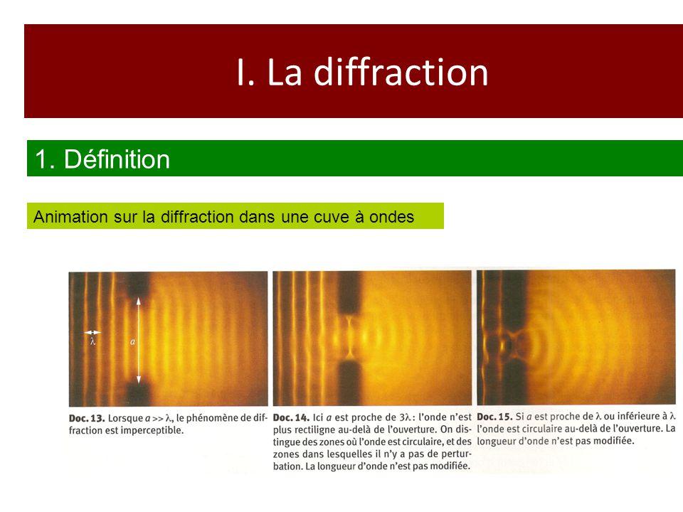 I. La diffraction 1. Définition