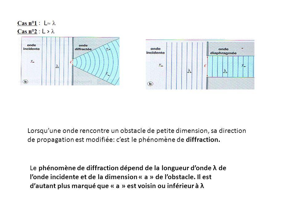 Lorsqu'une onde rencontre un obstacle de petite dimension, sa direction de propagation est modifiée: c'est le phénomène de diffraction.
