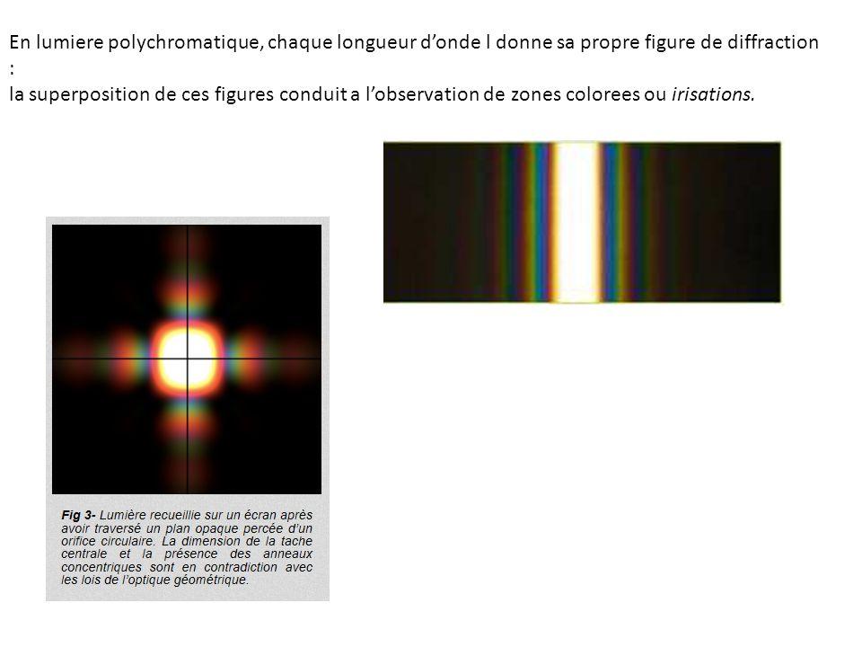En lumiere polychromatique, chaque longueur d'onde l donne sa propre figure de diffraction :