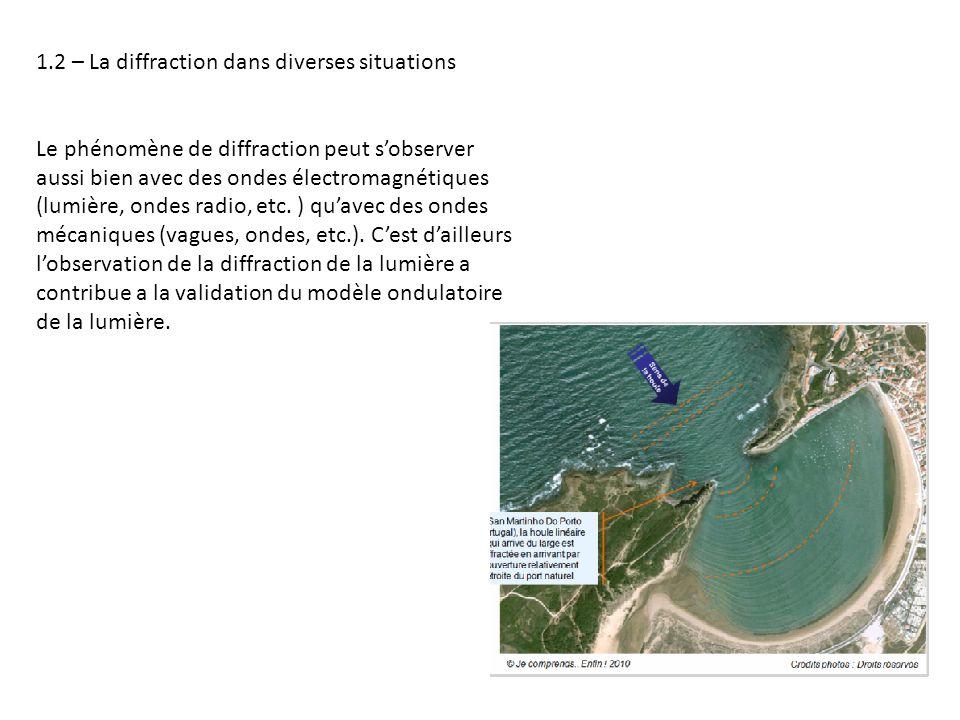 1.2 – La diffraction dans diverses situations