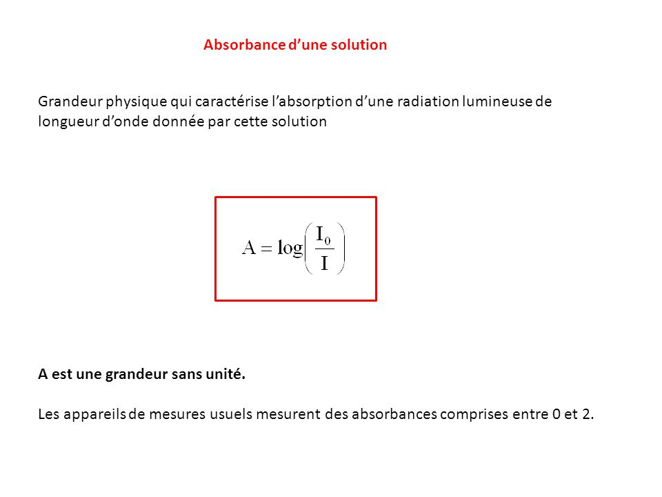 Absorbance d'une solution