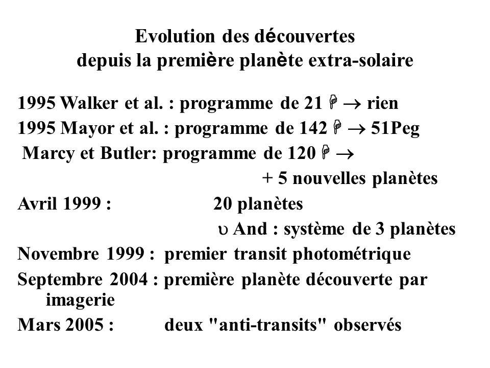 Evolution des découvertes depuis la première planète extra-solaire