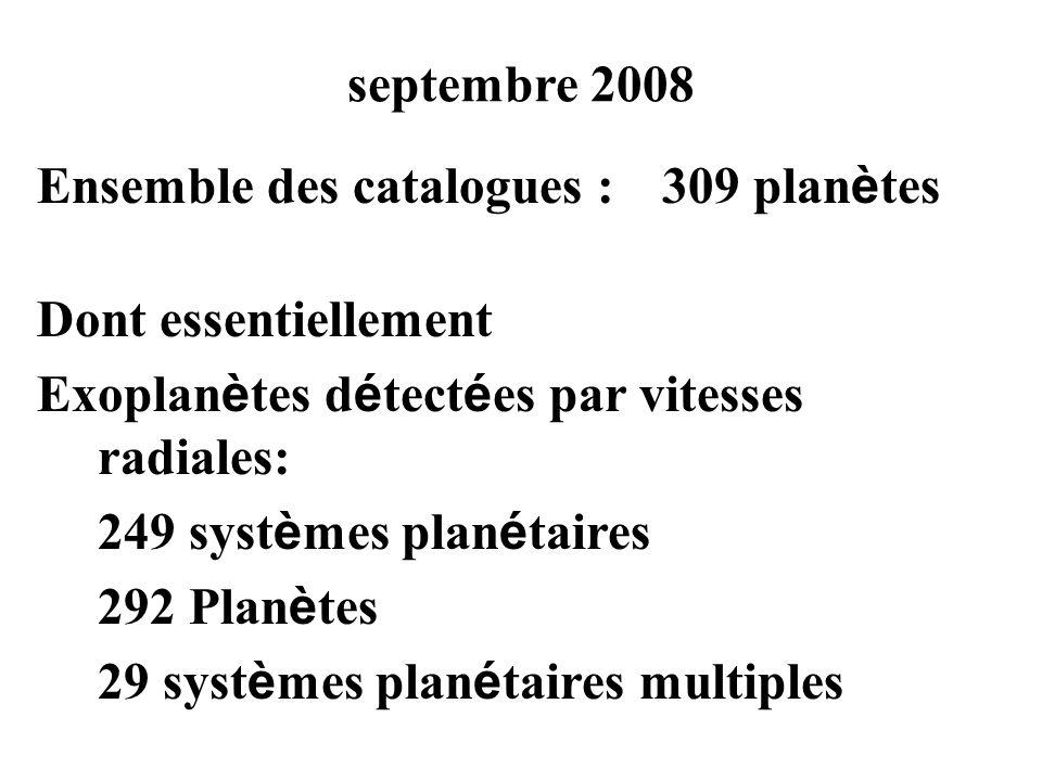 septembre 2008 Ensemble des catalogues : 309 planètes. Dont essentiellement. Exoplanètes détectées par vitesses radiales: