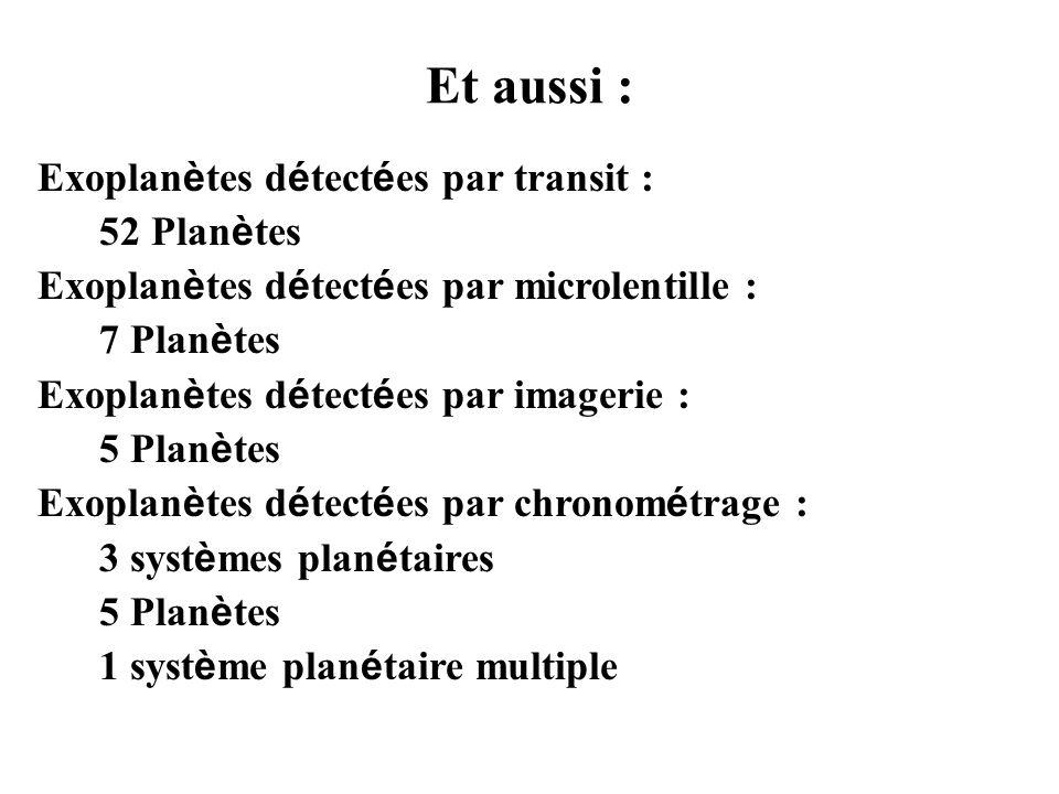 Et aussi : Exoplanètes détectées par transit : 52 Planètes