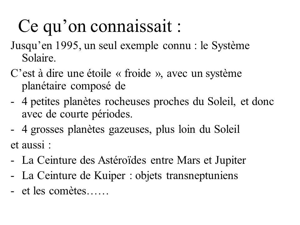 Ce qu'on connaissait : Jusqu'en 1995, un seul exemple connu : le Système Solaire.