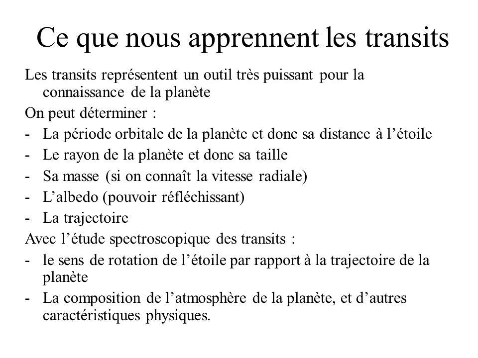 Ce que nous apprennent les transits