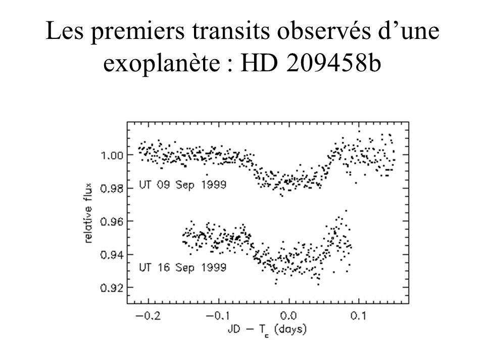 Les premiers transits observés d'une exoplanète : HD 209458b