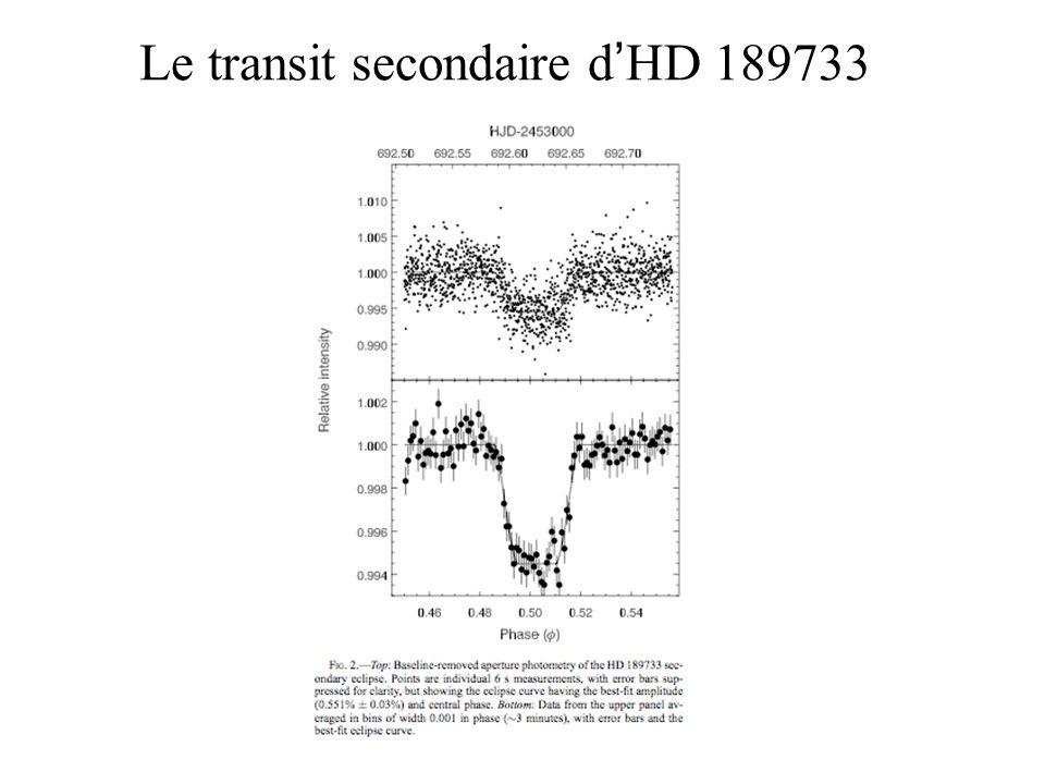 Le transit secondaire d'HD 189733