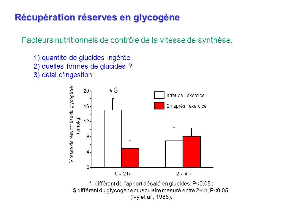 * Récupération réserves en glycogène