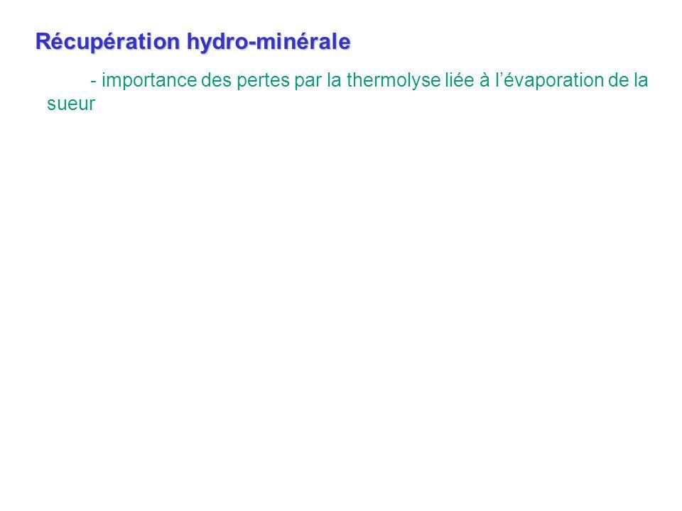 Récupération hydro-minérale