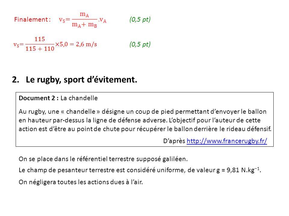 2. Le rugby, sport d'évitement.