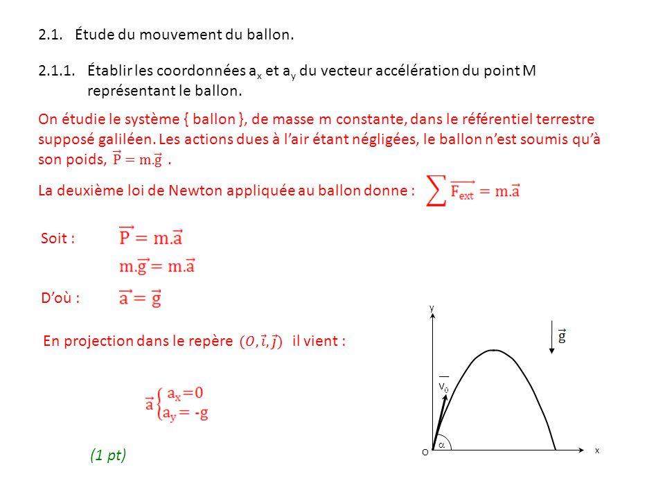2.1. Étude du mouvement du ballon.
