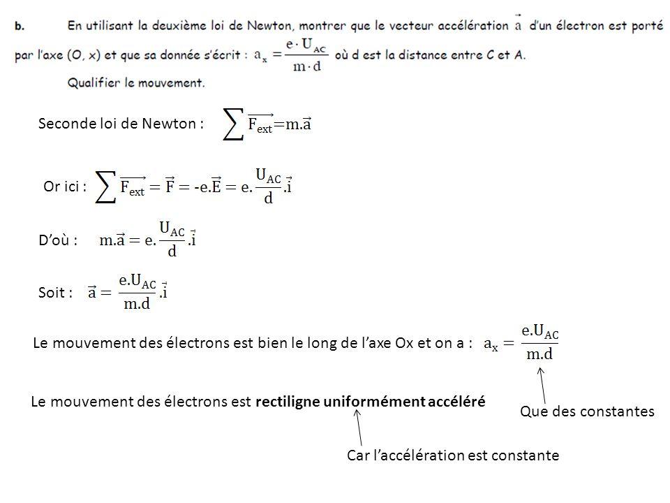 Seconde loi de Newton : Or ici : D'où : Soit : Le mouvement des électrons est bien le long de l'axe Ox et on a :