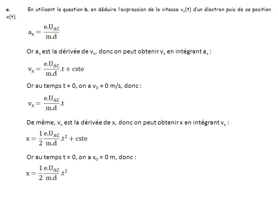 Or ax est la dérivée de vx, donc on peut obtenir vx en intégrant ax :