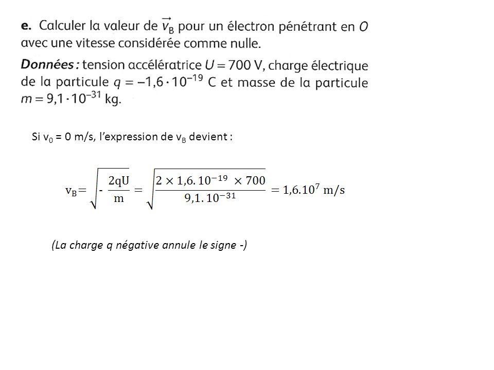 Si v0 = 0 m/s, l'expression de vB devient :