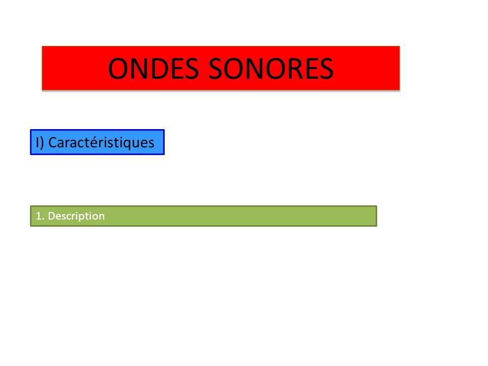 ONDES SONORES I) Caractéristiques 1. Description