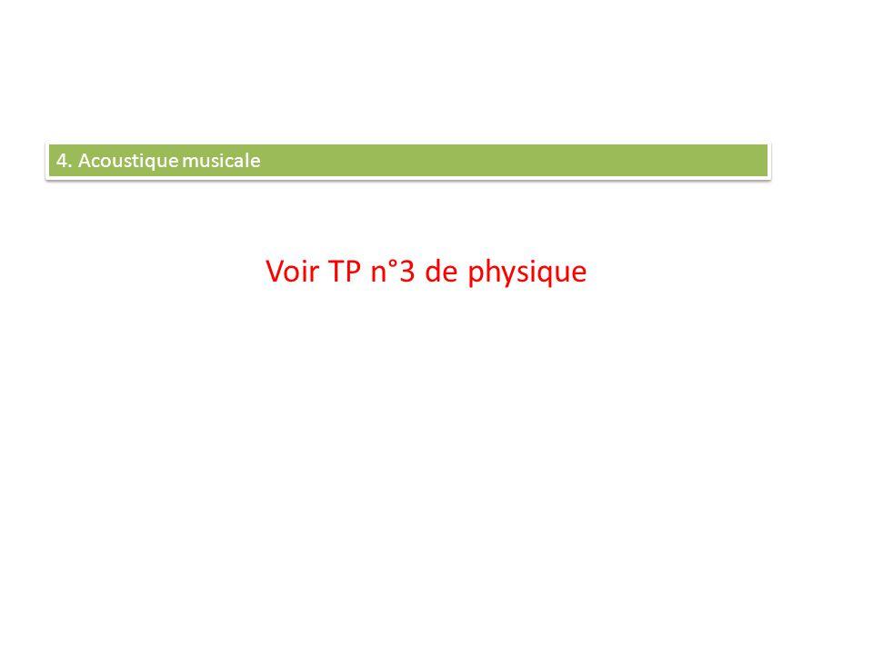 4. Acoustique musicale Voir TP n°3 de physique