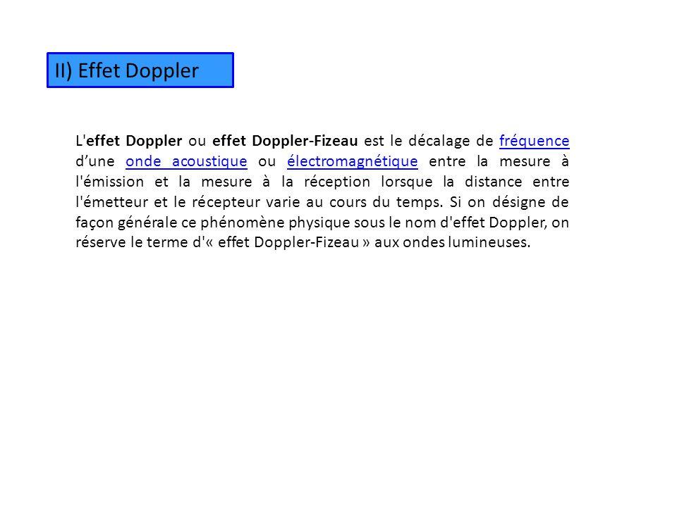 II) Effet Doppler