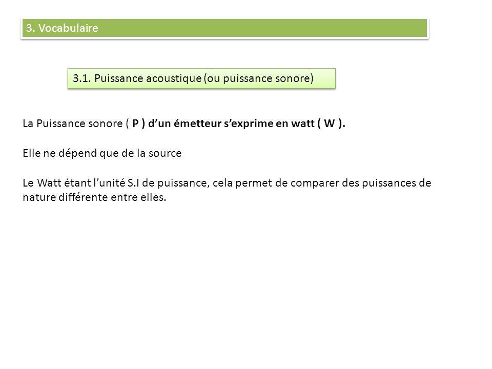 3. Vocabulaire 3.1. Puissance acoustique (ou puissance sonore) La Puissance sonore ( P ) d'un émetteur s'exprime en watt ( W ).