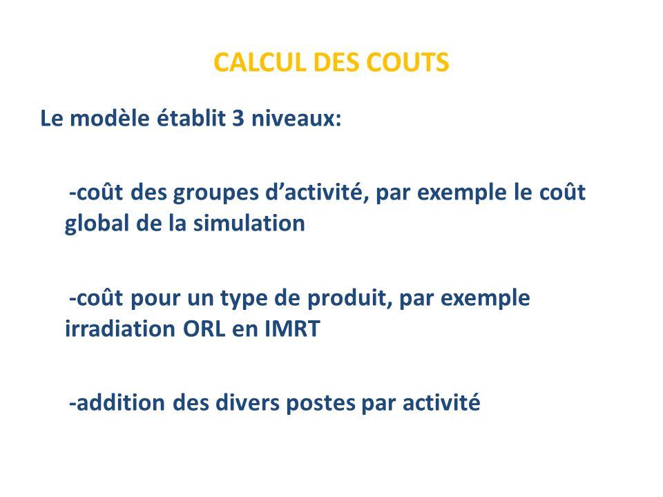 CALCUL DES COUTS
