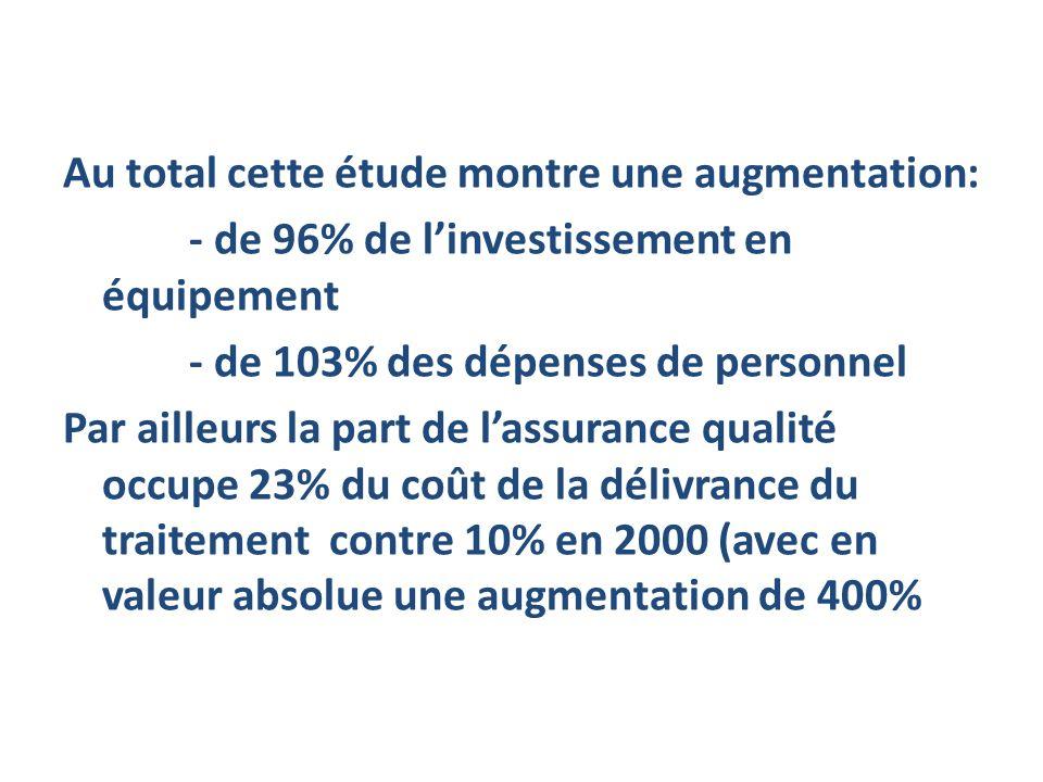 Au total cette étude montre une augmentation: - de 96% de l'investissement en équipement - de 103% des dépenses de personnel Par ailleurs la part de l'assurance qualité occupe 23% du coût de la délivrance du traitement contre 10% en 2000 (avec en valeur absolue une augmentation de 400%