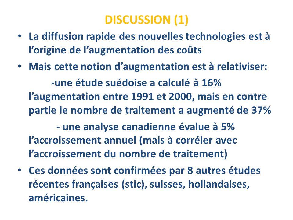 DISCUSSION (1) La diffusion rapide des nouvelles technologies est à l'origine de l'augmentation des coûts.