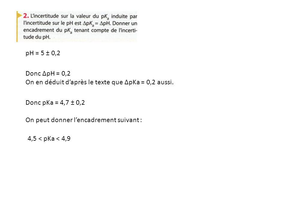 pH = 5 ± 0,2 Donc ΔpH = 0,2. On en déduit d'après le texte que ΔpKa = 0,2 aussi. Donc pKa = 4,7 ± 0,2.