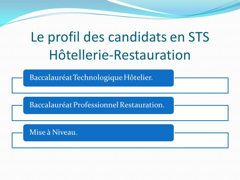 Le profil des candidats en STS Hôtellerie-Restauration