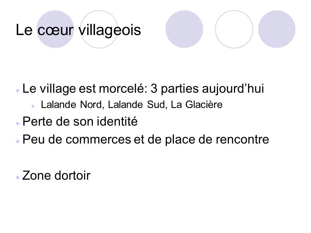Le cœur villageois Le village est morcelé: 3 parties aujourd'hui