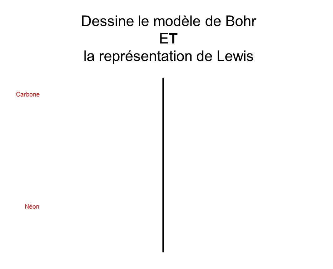 Dessine le modèle de Bohr ET la représentation de Lewis