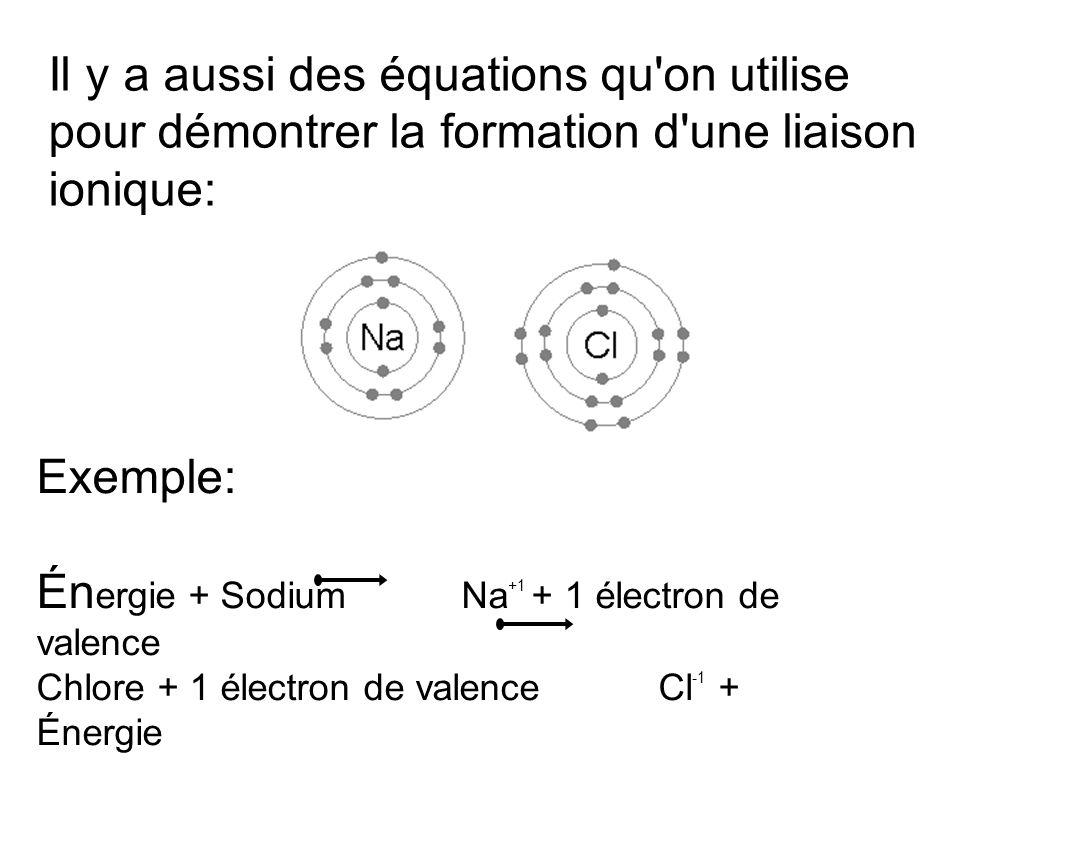 Énergie + Sodium Na+1 + 1 électron de valence