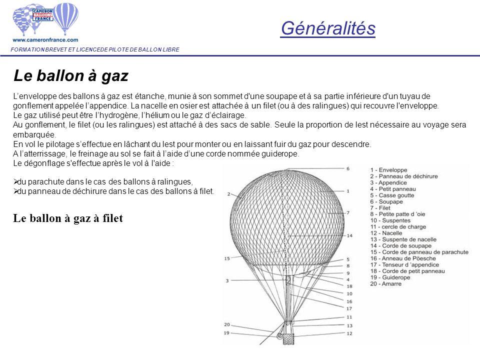Généralités Le ballon à gaz Le ballon à gaz à filet