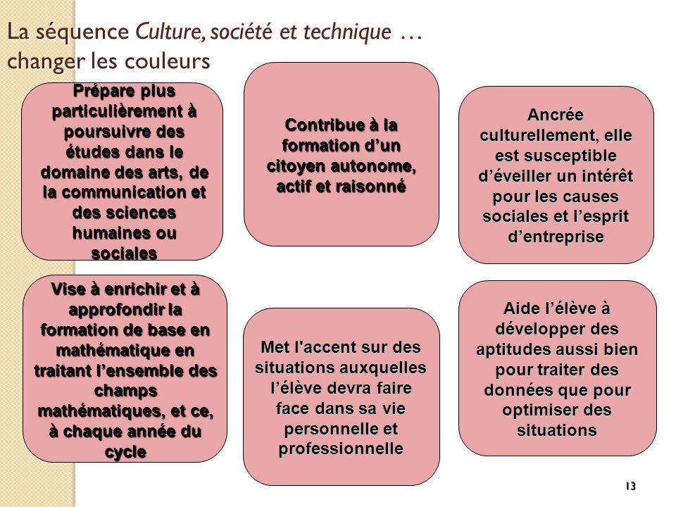 La séquence Culture, société et technique … changer les couleurs