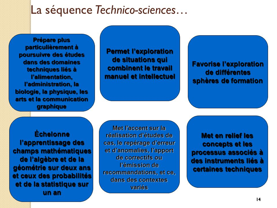 La séquence Technico-sciences…