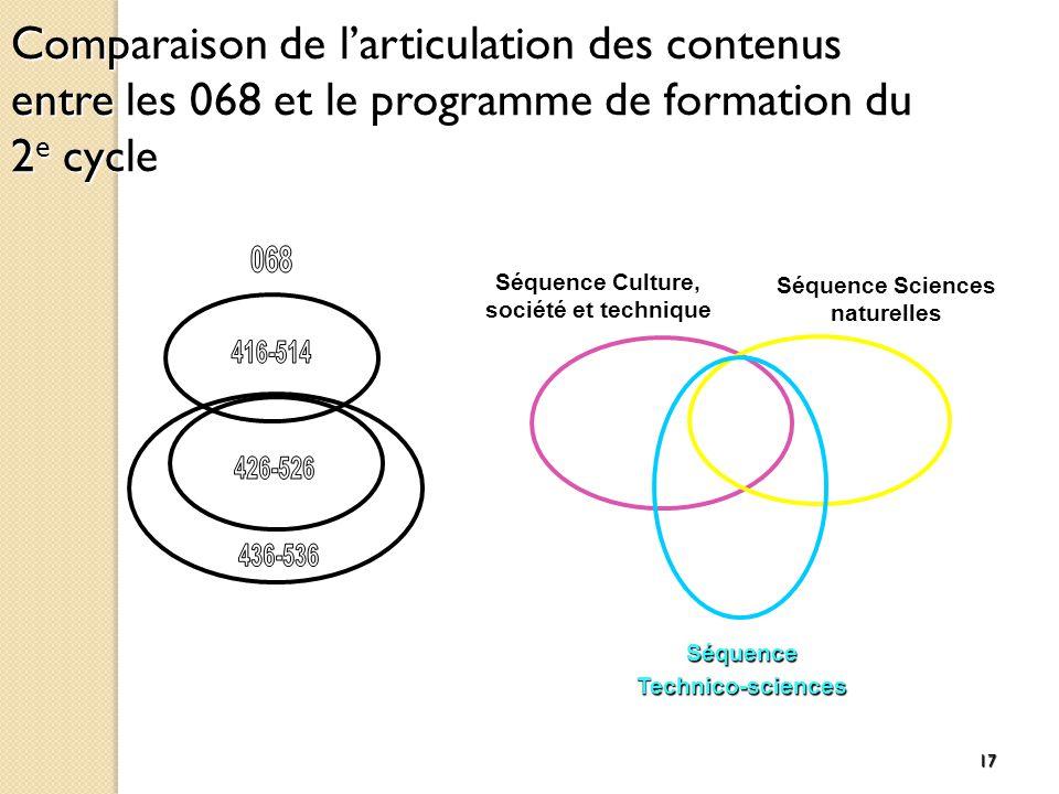 Séquence Culture, société et technique Séquence Sciences naturelles