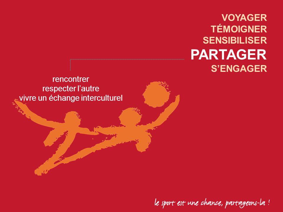 vivre un échange interculturel