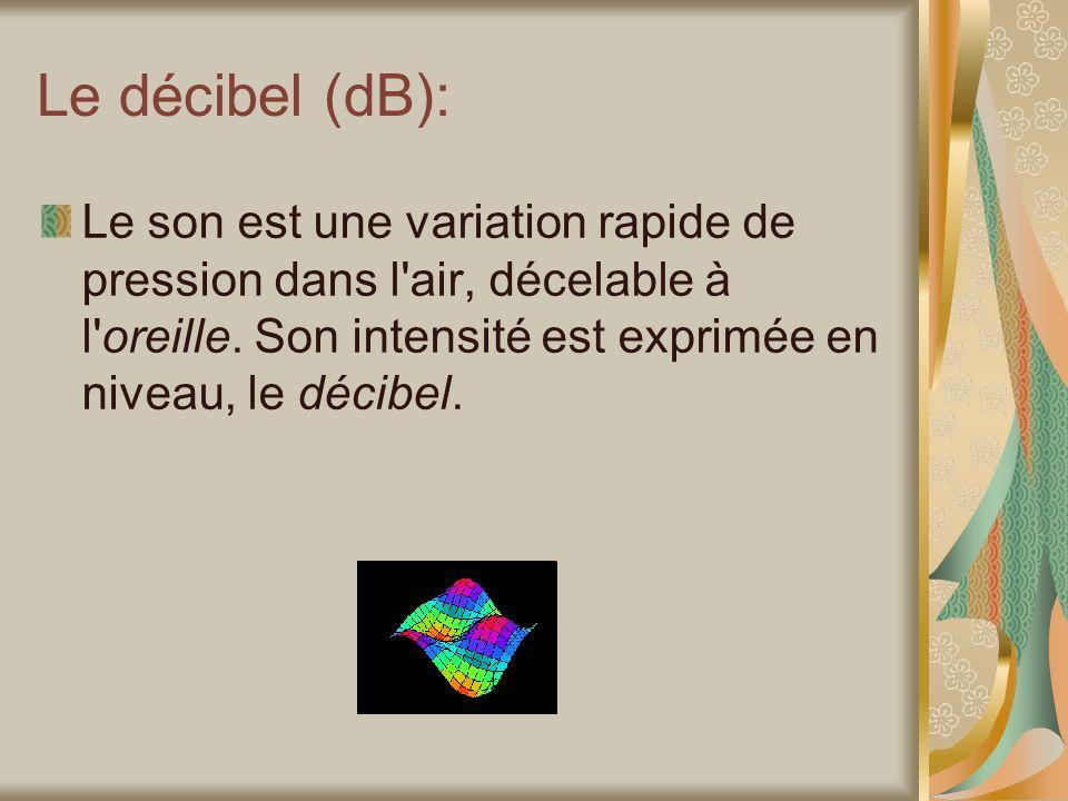 Le décibel (dB): Le son est une variation rapide de pression dans l air, décelable à l oreille.